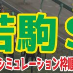 2021 若駒ステークス シミュレーション 枠順確定 【ウイニングポスト9 2020】【競馬予想】