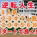 [手取り15万男]2020年の東京競馬場で3連単を芝とダートに分けてデータに。芝は1着①人気2着②③④⑤3着②③④⑤⑥⑧人気がよく来る
