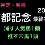 【競馬予想】 京都記念 2021 最終本予想