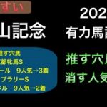【競馬予想】 中山記念 2021 全頭診断 事前予想