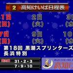 高知けいば中継 2021/02/03