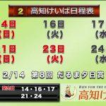 高知けいば中継 2021/02/16