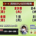 高知けいば中継 2021/02/24