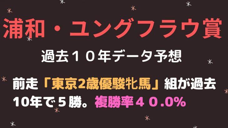 浦和競馬・ユングフラウ賞2021予想┃過去10年データより前走「東京2歳優駿牝馬」1着馬は複勝率85.7%
