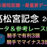 【競馬予想】 高松宮記念 2021 データ&参考レース解説 事前予想