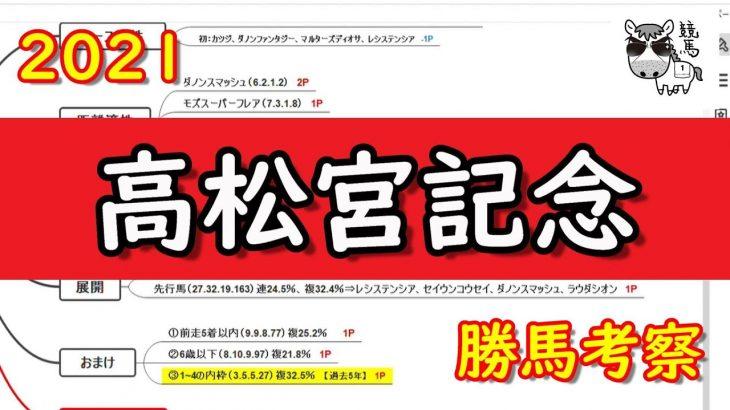 高松宮記念2021 勝ち馬考察(暫定)【競馬予想】