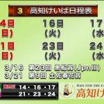 高知けいば中継 2021/03/16
