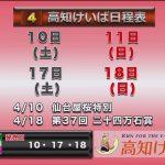 高知けいば中継 2021/04/11