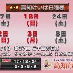 高知けいば中継 2021/04/17