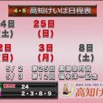 高知けいば中継 2021/04/25