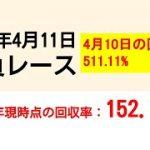 競馬予想 2021年4月11日の勝負レース(厳選4レース) 平場予想 買い目 おまけで 桜花賞