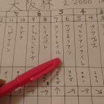 大阪杯 考察 〜姫路競馬は最終週ですよ(´・ω・`)