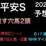 【競馬予想】 平安ステークス 2021 予想 平安S