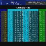 高知けいば中継 2021/05/30