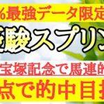 【優駿スプリント2021】最終結論!最強データからあの馬に◎ 荒れる一戦をも仕留める!競馬予想TV【☆te-chan☆】