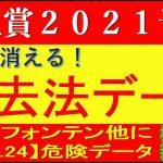 帝王賞2021地方競馬予想 カジノフォンテンに【0 0 0 24】危険データ