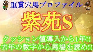 【重賞穴馬プロファイル・2021紫苑S編】秋競馬、スタートダッシュを決めたい!!秋華賞に向けて重要度増すトライアル、考察します!!