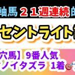"""9番人気アサマノイタズラ🎯セントライト記念🎯2021【グラフで分かる""""激走馬""""】アナ53競馬予想 『穴馬ヒモ解き』"""