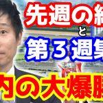 【競馬予想TV】 24シーズン 第3週集計 【プロに挑戦!!】