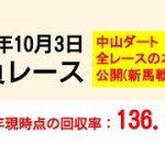 【競馬予想】10/3 平場予想 勝負レース スプリンターズS 凱旋門賞