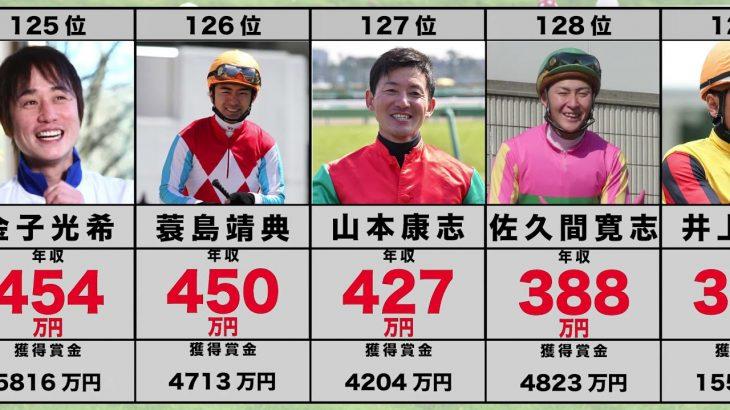 中央競馬の騎手・ジョッキーの年収ランキング ワースト20 【2020年版】